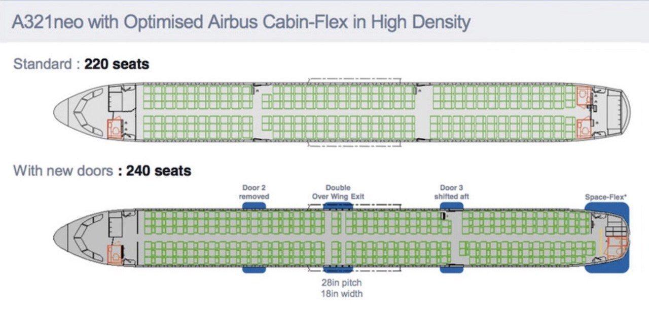 Comparaison des configurations A321neo