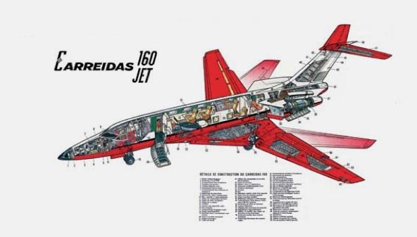 Carreidas 160 Jet