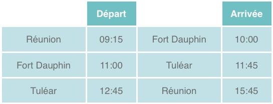 Vols opérés le vendredi par Air Madagascar en partage de codes avec Air Austral