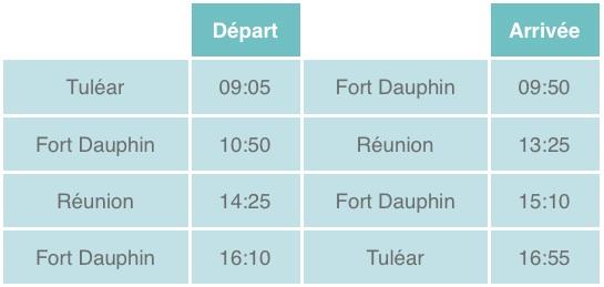Vols opérés le lundi par Air Austral en partage de codes avec Air Madagascar