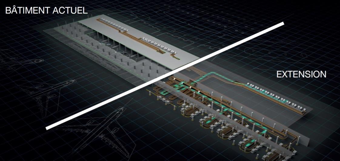 Nouveau système de tri et de contrôle des bagages du Terminal T1