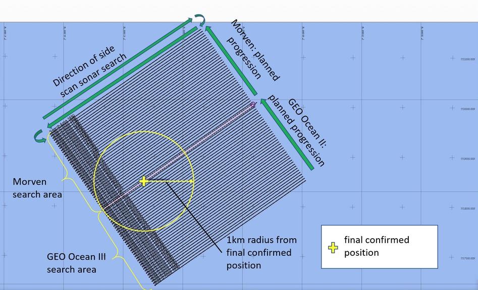 Zone prioritaire de recherche partagée entre les deux navires © AAIB