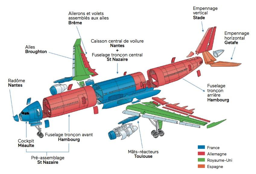 Schéma des éléments de structure de l'A330-900