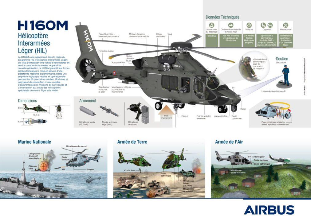 Le futur hélicoptère interarmées léger « Guépard »