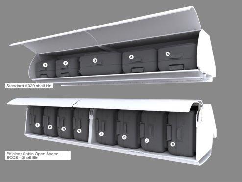 Nouveaux coffres à bagages Safran ECOS