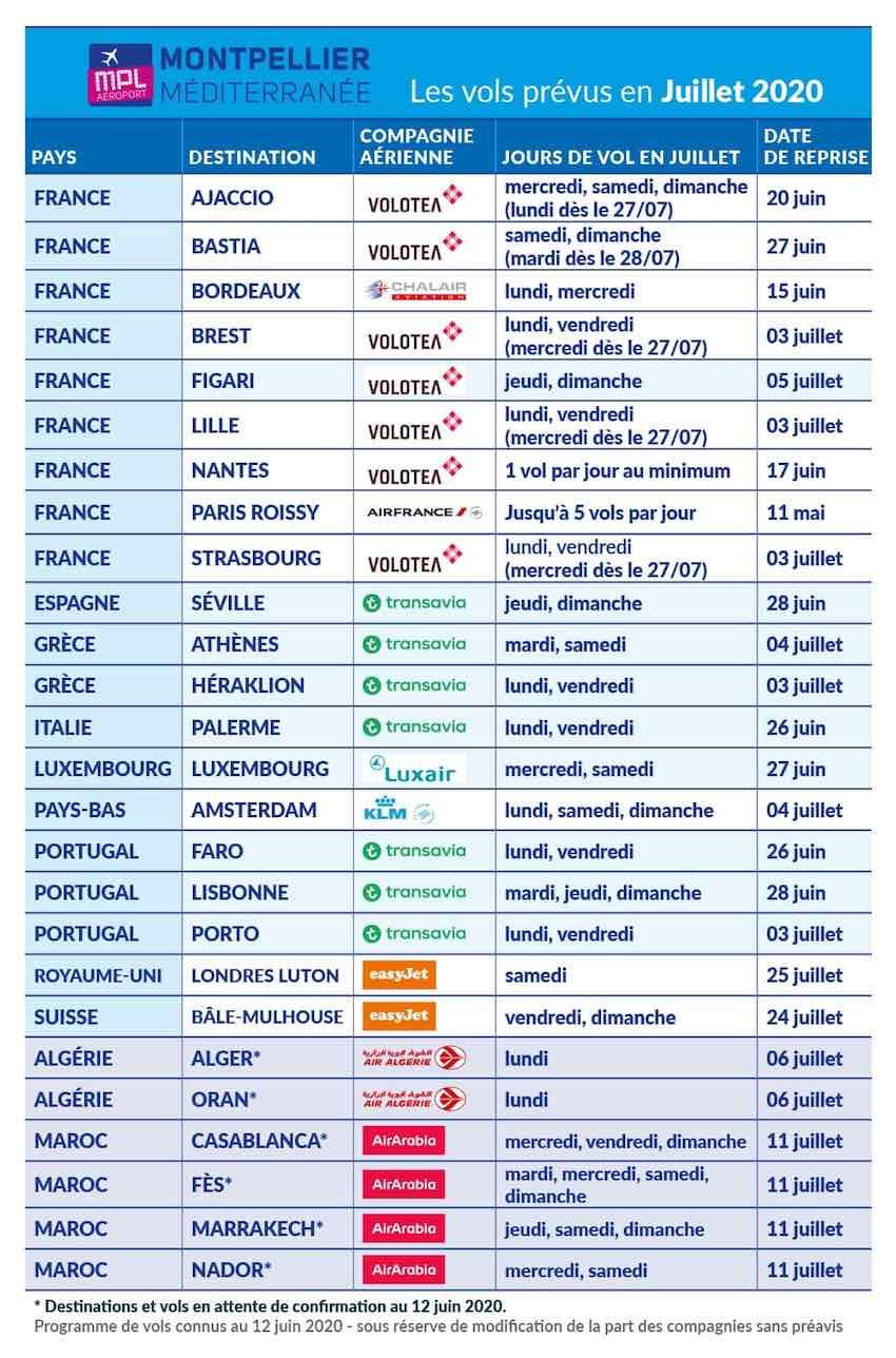 Programme vols juillet Aéroport Montpellier