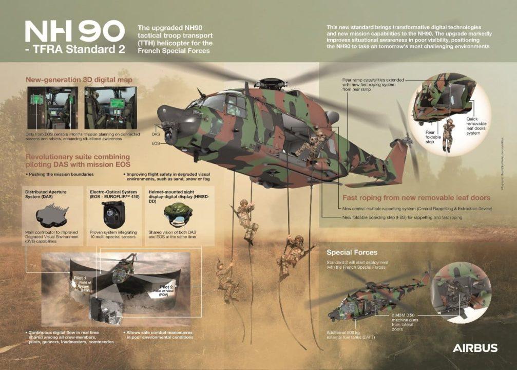 TFRA Standard 2 des NH90 Caïman