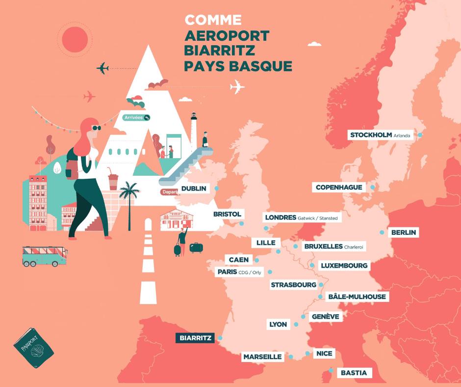 Réseau Biarritz été 2021